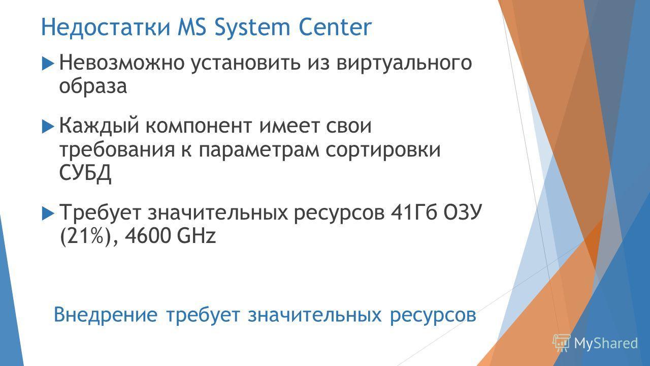 Недостатки MS System Center Невозможно установить из виртуального образа Каждый компонент имеет свои требования к параметрам сортировки СУБД Требует значительных ресурсов 41Гб ОЗУ (21%), 4600 GHz Внедрение требует значительных ресурсов