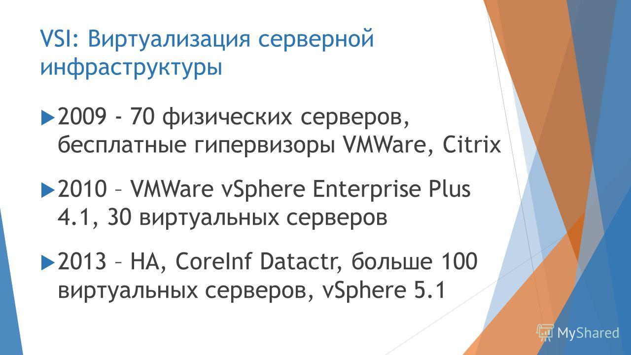 VSI: Виртуализация серверной инфраструктуры 2009 - 70 физических серверов, бесплатные гипервизоры VMWare, Citrix 2010 – VMWare vSphere Enterprise Plus 4.1, 30 виртуальных серверов 2013 – HA, CoreInf Datactr, больше 100 виртуальных серверов, vSphere 5
