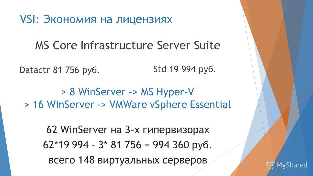 VSI: Экономия на лицензиях MS Core Infrastructure Server Suite Datactr 81 756 руб. Std 19 994 руб. > 8 WinServer -> MS Hyper-V > 16 WinServer -> VMWare vSphere Essential 62 WinServer на 3-х гипервизорах 62*19 994 – 3* 81 756 = 994 360 руб. всего 148