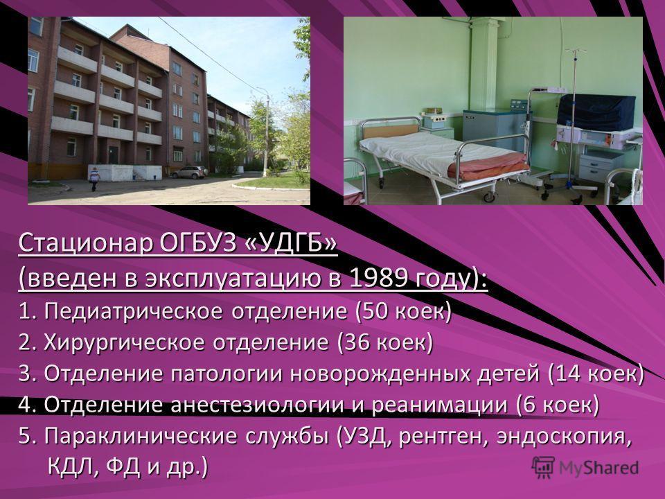 11 больница отоларингологическое отделение