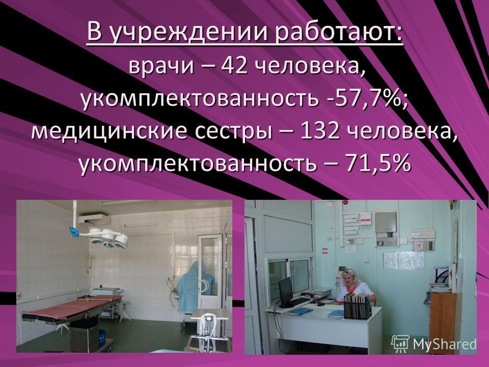 В учреждении работают: врачи – 42 человека, укомплектованность -57,7%; медицинские сестры – 132 человека, укомплектованность – 71,5%