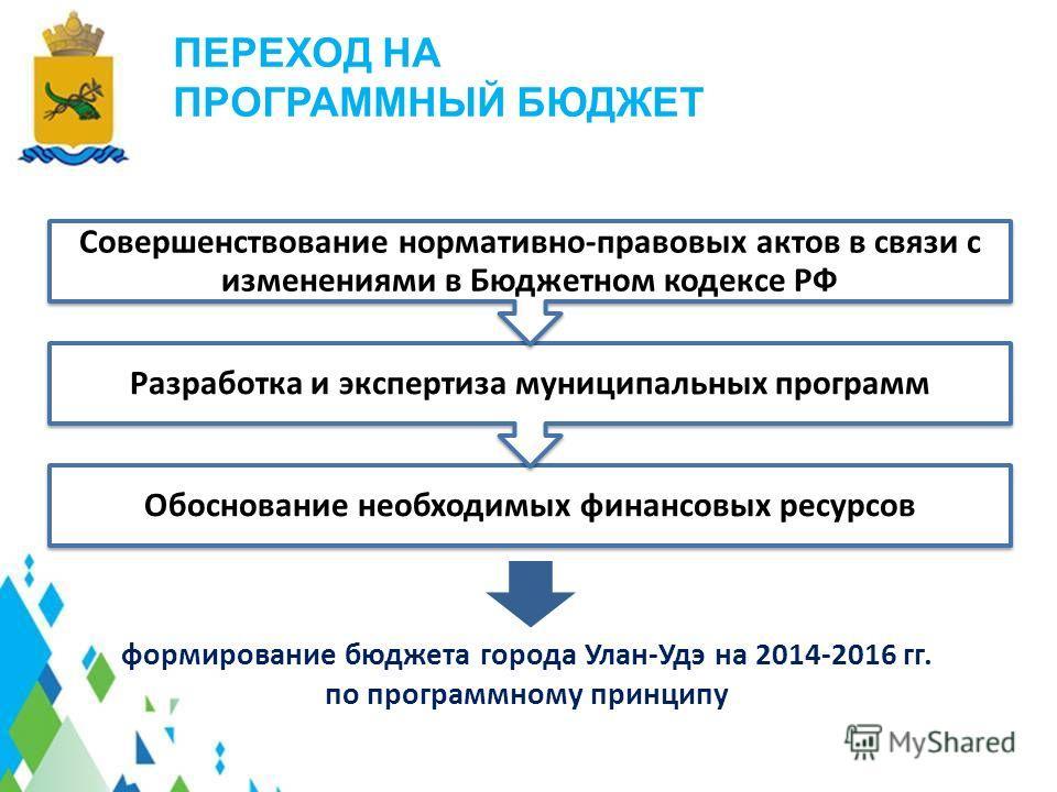 ПЕРЕХОД НА ПРОГРАММНЫЙ БЮДЖЕТ формирование бюджета города Улан-Удэ на 2014-2016 гг. по программному принципу