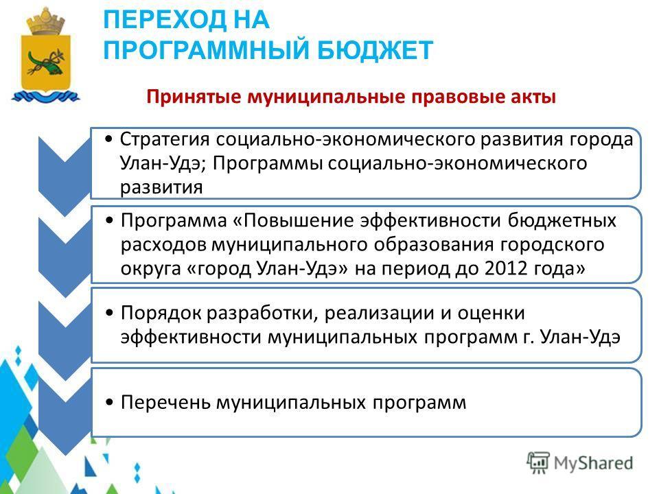 Стратегия социально-экономического развития города Улан-Удэ; Программы социально-экономического развития Программа «Повышение эффективности бюджетных расходов муниципального образования городского округа «город Улан-Удэ» на период до 2012 года» Поряд