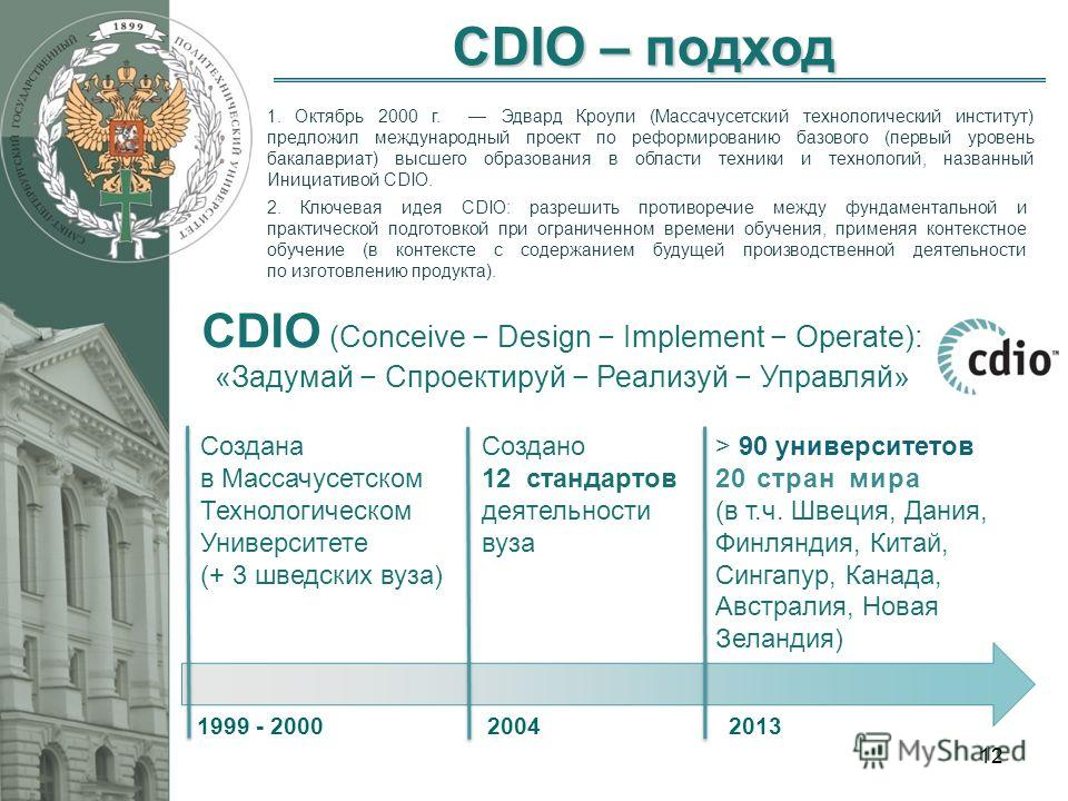 CDIO – подход 12 CDIO (Conceive Design Implement Operate): «Задумай Спроектируй Реализуй Управляй» Создана в Массачусетском Технологическом Университете (+ 3 шведских вуза) Создано 12 стандартов деятельности вуза > 90 университетов 20 стран мира (в т