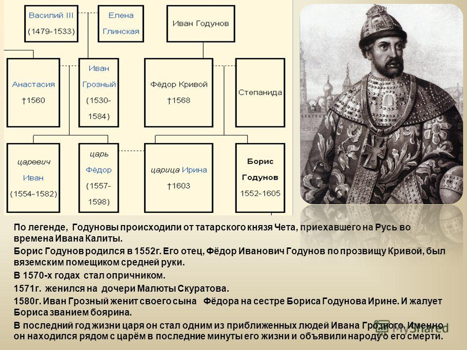 18 марта 1584 г. смерть Ивана Грозного Воцарение Фёдора Иоановича (1584-1598) Тихий и богобоязненный монарх, неспособный к государственному управлению Фактическое правление Бориса Годунова