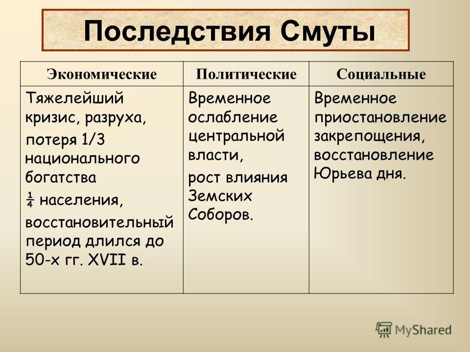 ХУДОЖЕСТВЕННЫЕ ФИЛЬМЫ 2007г.1939г.