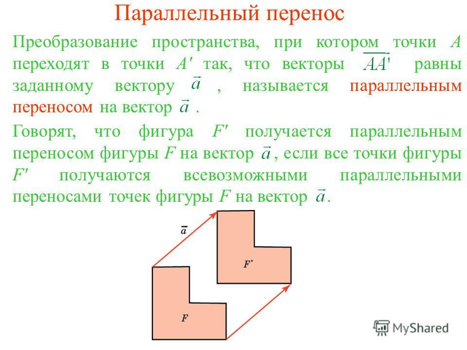 Параллельный перенос Преобразование пространства, при котором точки А переходят в точки А' так, что векторы равны заданному вектору, называется параллельным переносом на вектор. Говорят, что фигура F' получается параллельным переносом фигуры F на век
