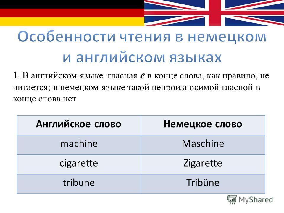 1. В английском языке гласная е в конце слова, как правило, не читается; в немецком языке такой непроизносимой гласной в конце слова нет Английское словоНемецкое слово machineMaschine cigaretteZigarette tribuneTribüne