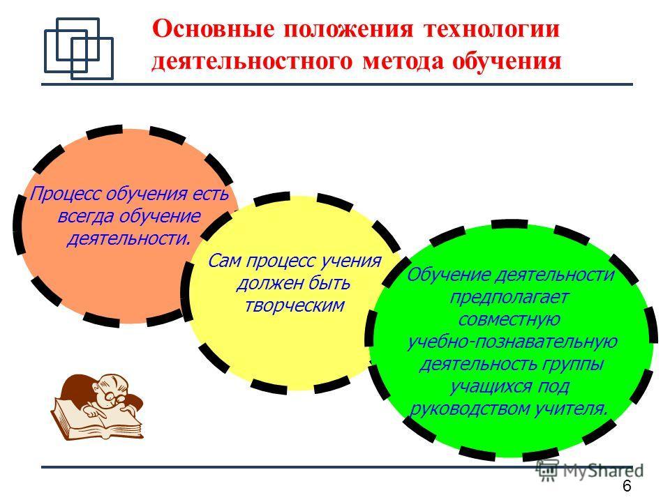 6 Основные положения технологии деятельностного метода обучения Процесс обучения есть всегда обучение деятельности. Сам процесс учения должен быть творческим Обучение деятельности предполагает совместную учебно-познавательную деятельность группы учащ