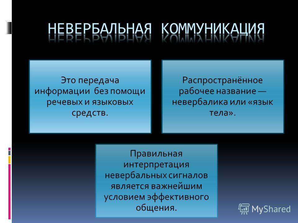 Это передача информации без помощи речевых и языковых средств. Распространённое рабочее название невербалика или «язык тела». Правильная интерпретация невербальных сигналов является важнейшим условием эффективного общения.