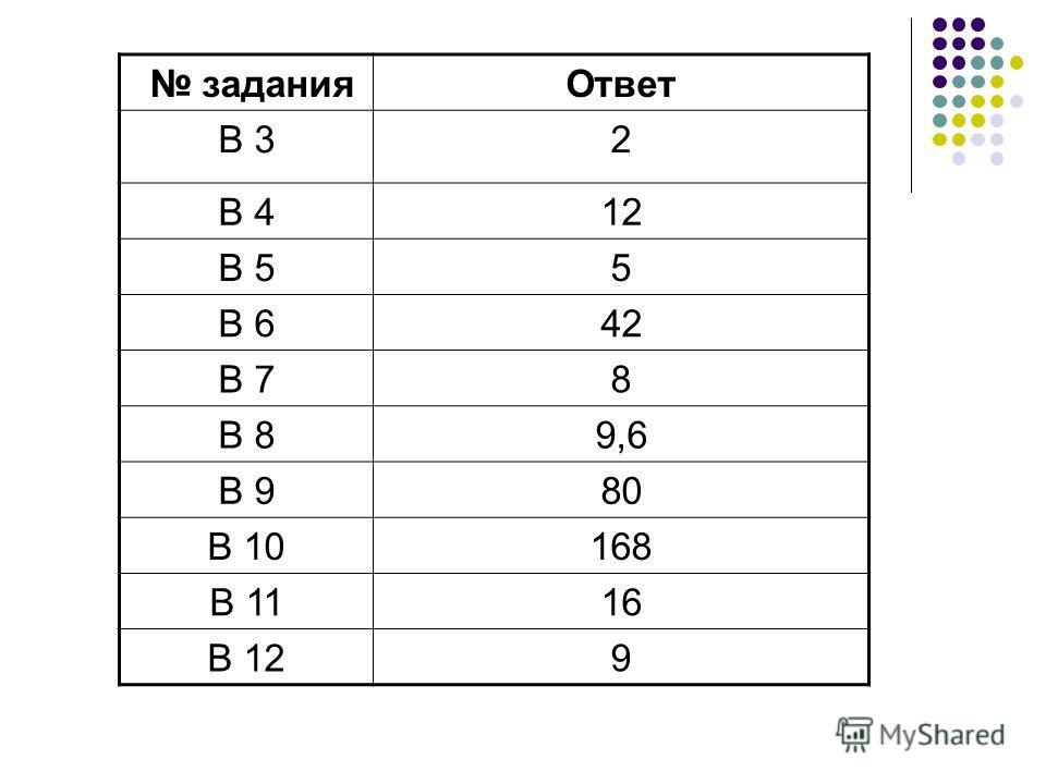 заданияОтвет В 32 В 412 В 55 В 642 В 78 В 89,6 В 980 В 10168 В 1116 В 129