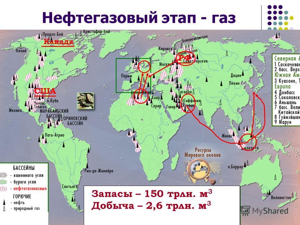 Нефтегазовый этап - газ Запасы – 150 трлн. м 3 Добыча – 2,6 трлн. м 3 РФ США Канада