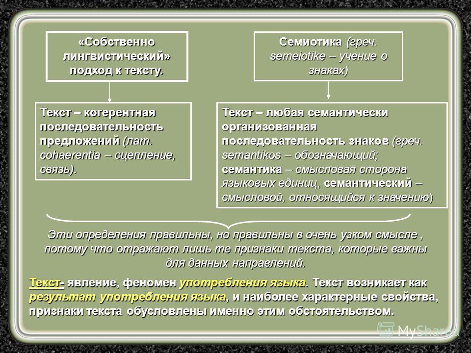 «Собственно лингвистический» подход к тексту. Текст – когерентная последовательность предложений (лат. cohaerentia – сцепление, связь). Семиотика (греч. semeiotike – учение о знаках) Текст – любая семантически организованная последовательность знаков