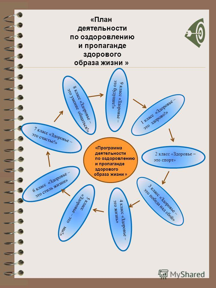 1 «Программа деятельности по оздоровлению и пропаганде здорового образа  жизни » ... 5037099518c