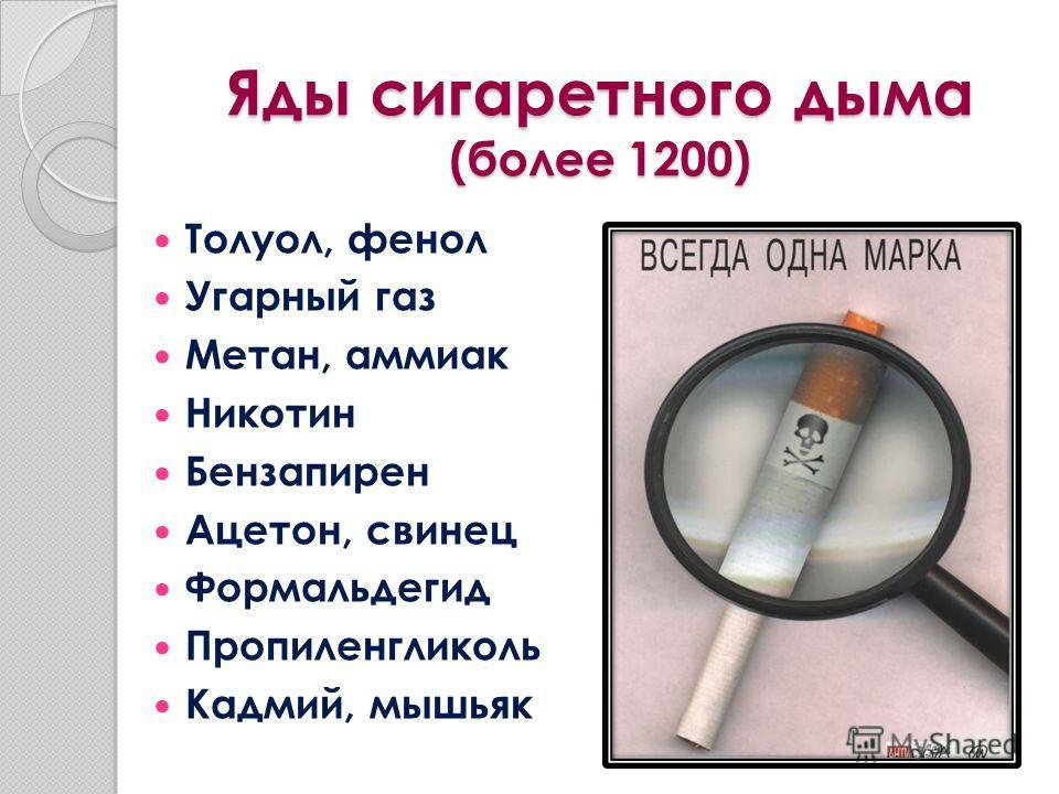 Яды сигаретного дыма (более 1200) Толуол, фенол Угарный газ Метан, аммиак Никотин Бензапирен Ацетон, свинец Формальдегид Пропиленгликоль Кадмий, мышьяк