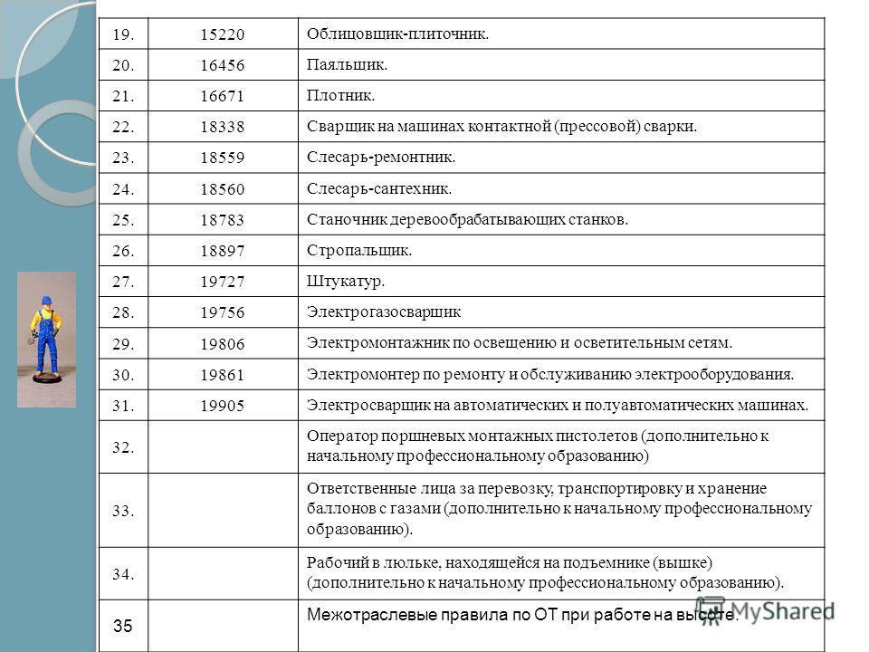 Детская поликлиника 1 кораблестроителей 21 запись к врачу