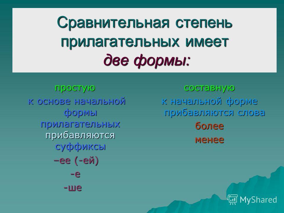 Сравнительная степень прилагательных имеет две формы: простую к основе начальной формы прилагательных прибавляются суффиксы к основе начальной формы прилагательных прибавляются суффиксы –ее (-ей) –ее (-ей) -е -е -ше -ше составную к начальной форме пр