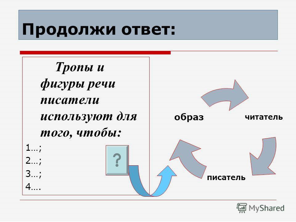 Продолжи ответ: Тропы и фигуры речи писатели используют для того, чтобы: 1…; 2…; 3…; 4…. читатель писатель образ