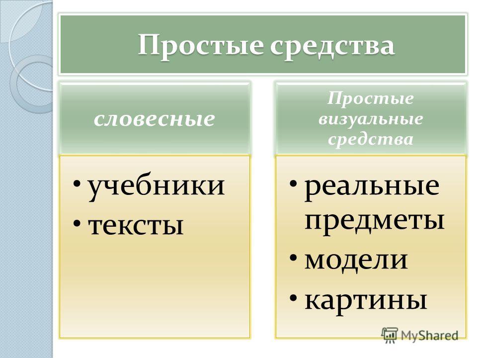 Простые средства Простые средства словесные учебники тексты Простые визуальные средства реальные предметы модели картины