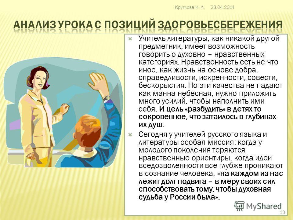28.04.2014Круглова И. А. 12