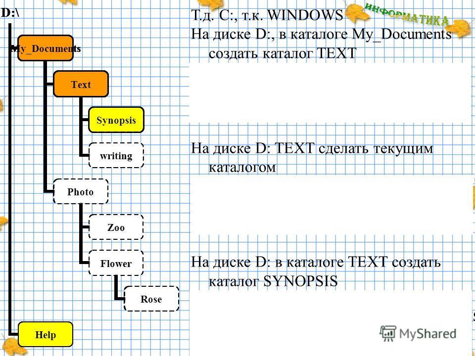 Калашников А.Н. Т.д. С:, т.к. WINDOWS На диске D:, в каталоге My_Documents создать каталог TEXT C:\WINDOWS>_ md D:\MY_DOCUMENTS\TEXT C:\WINDOWS>_ На диске D: TEXT сделать текущим каталогом С:\WINDOWS>_ cd D:\MY DOCUMENTS\TEXT C:\WINDOWS>_ На диске D: