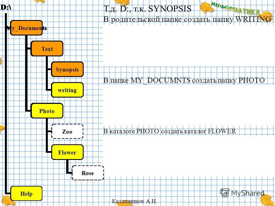 Калашников А.Н. D:\ My_Documents Text Synopsis writing Photo Zoo Flower Rose Help D:\ My_Documents Text Synopsis writing Photo Zoo Flower Rose Help Т.д. D:, т.к. SYNOPSIS В родительской папке создать папку WRITING D:\MY_DOCUMENTS\TEXT\SYNOPSIS>_ 1)md