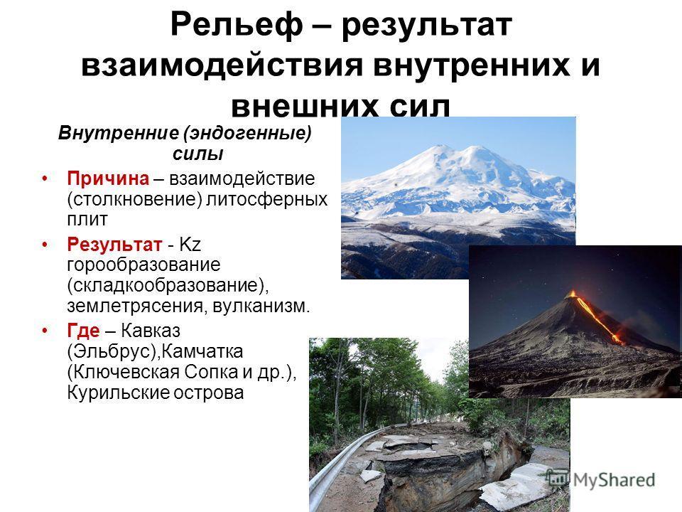 Рельеф – результат взаимодействия внутренних и внешних сил Внутренние (эндогенные) силы Причина – взаимодействие (столкновение) литосферных плит Результат - Kz горообразование (складкообразование), землетрясения, вулканизм. Где – Кавказ (Эльбрус),Кам