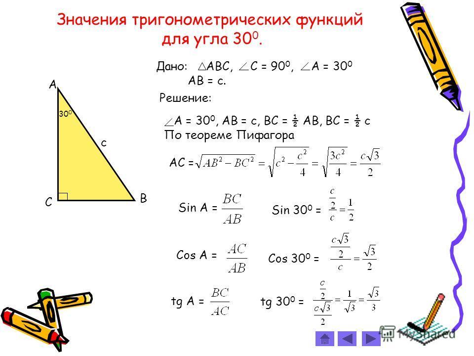 Значения тригонометрических функций для углa 30 0. Решение: Дано: АВС, С = 90 0, А = 30 0 АВ = с. С А В 30 0 с А = 30 0, АВ = с, ВС = ½ АВ, ВС = ½ с По теореме Пифагора АС = Cos A = Cos 30 0 = Sin A = Sin 30 0 =tg 30 0 = tg A =