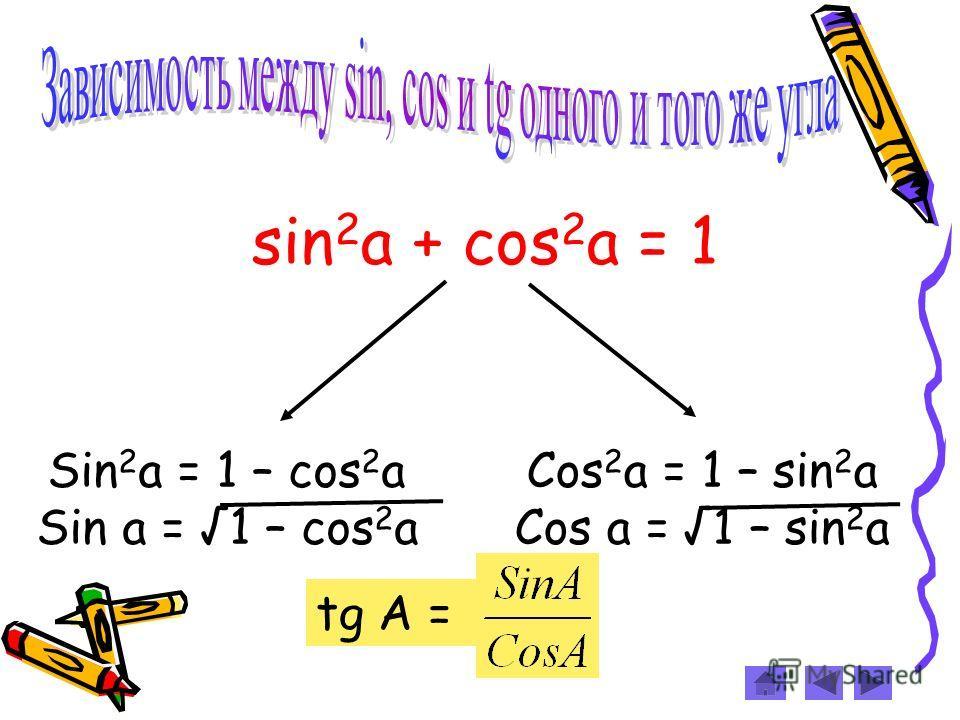 sin 2 a + cos 2 a = 1 Sin 2 a = 1 – cos 2 a Sin a = 1 – cos 2 a Cos 2 a = 1 – sin 2 a Cos a = 1 – sin 2 a tg A =
