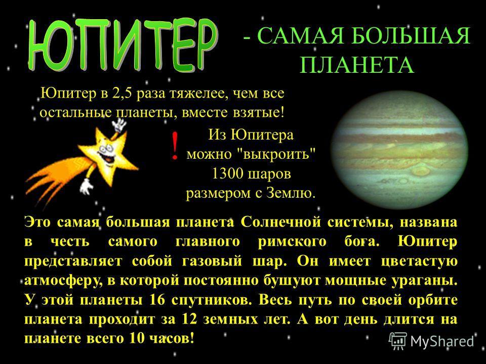 Юпитер в 2,5 раза тяжелее, чем все остальные планеты, вместе взятые! - САМАЯ БОЛЬШАЯ ПЛАНЕТА Это самая большая планета Солнечной системы, названа в честь самого главного римского бога. Юпитер представляет собой газовый шар. Он имеет цветастую атмосфе
