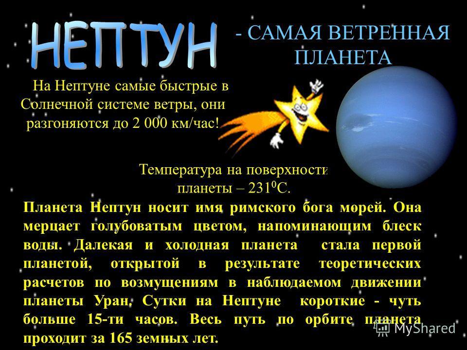 На Нептуне самые быстрые в Солнечной системе ветры, они разгоняются до 2 000 км/час! Температура на поверхности планеты – 231 0 С. Планета Нептун носит имя римского бога морей. Она мерцает голубоватым цветом, напоминающим блеск воды. Далекая и холодн