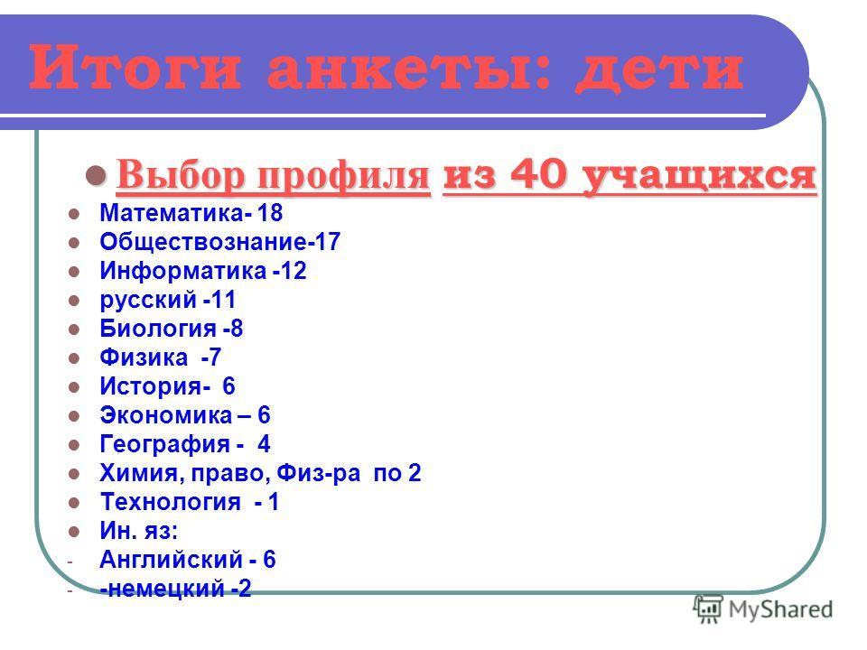 Итоги анкеты: 10 класс: Детиродители ( 50 ) Дети (53) родители ( 50 ) да 40 35 нет -12 15 Не знаю – 1 0