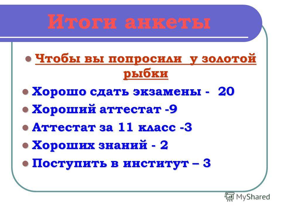 Итоги анкеты за 5 или 6 дней учебных за 5 или 6 дней учебных 5учебных дней – 31 6 учебных дней – 19 1неделю 5, одну неделю 6 - 1 Пять дней учебных, шестой только консультации – 2