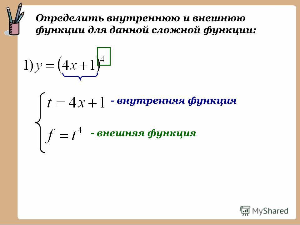 Определить внутреннюю и внешнюю функции для данной сложной функции: - внутренняя функция - внешняя функция