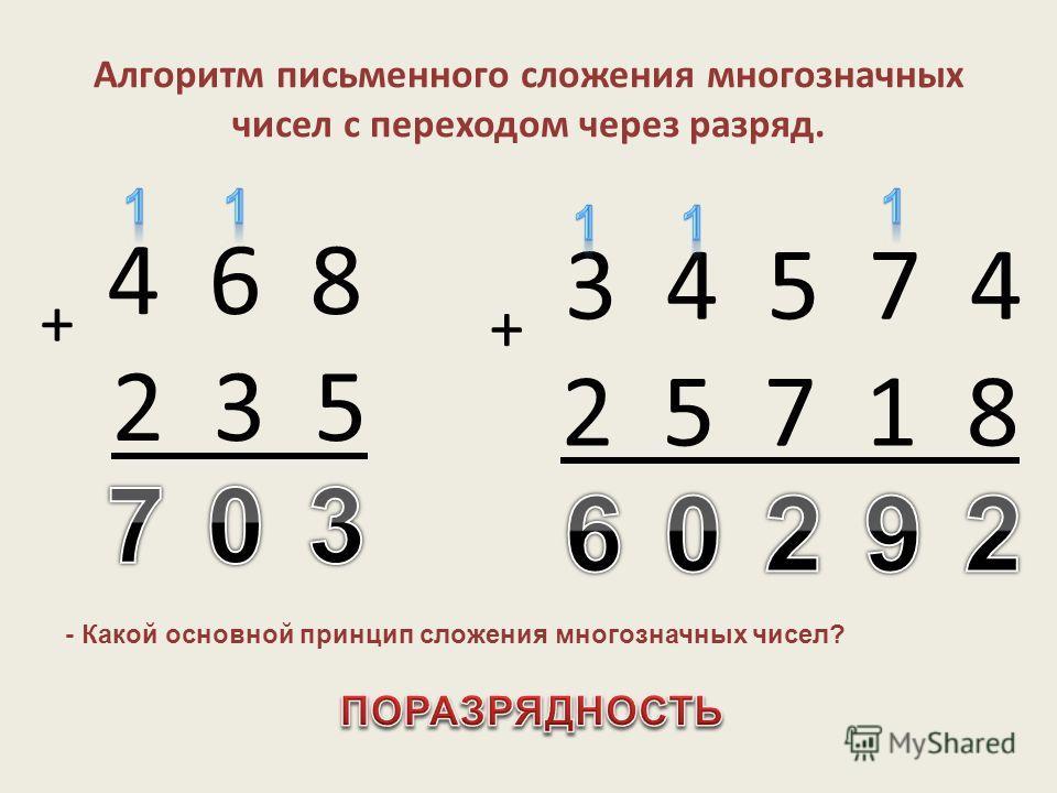 Алгоритм письменного сложения многозначных чисел с переходом через разряд. + 4 6 8 2 3 5 + 3 4 5 7 4 2 5 7 1 8 - Какой основной принцип сложения многозначных чисел?