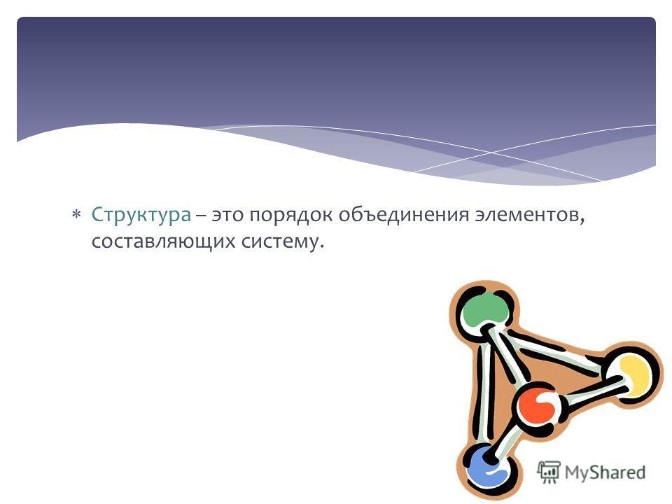 Структура – это порядок объединения элементов, составляющих систему.