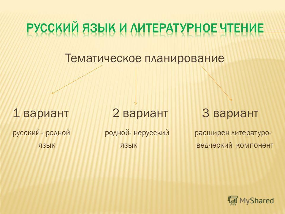 Тематическое планирование 1 вариант 2 вариант 3 вариант русский - родной родной- нерусский расширен литературо- язык язык ведческий компонент