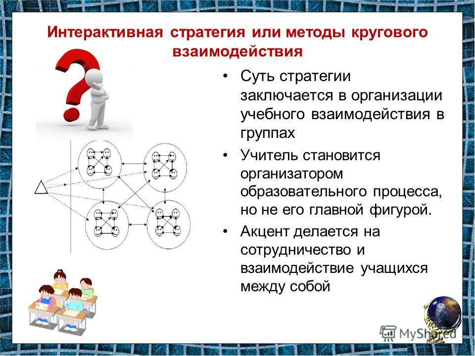 Интерактивная стратегия или методы кругового взаимодействия Суть стратегии заключается в организации учебного взаимодействия в группах Учитель становится организатором образовательного процесса, но не его главной фигурой. Акцент делается на сотруднич