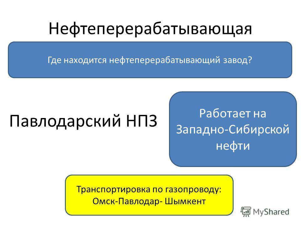 Нефтеперерабатывающая Павлодарский НПЗ Где находится нефтеперерабатывающий завод? Работает на Западно-Сибирской нефти Транспортировка по газопроводу: Омск-Павлодар- Шымкент
