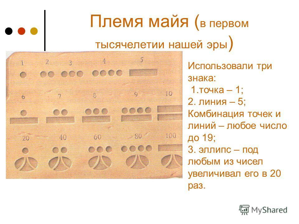 Племя майя ( в первом тысячелетии нашей эры ) Использовали три знака: 1.точка – 1; 2. линия – 5; Комбинация точек и линий – любое число до 19; 3. эллипс – под любым из чисел увеличивал его в 20 раз.
