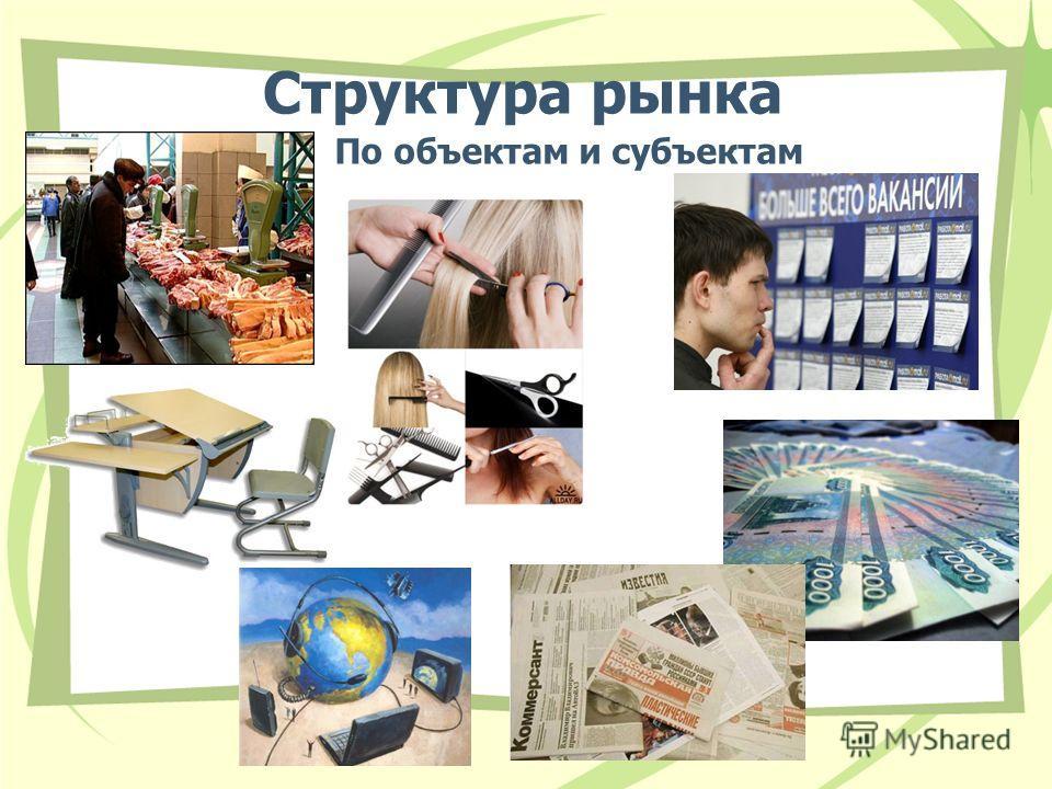 Структура рынка По объектам и субъектам