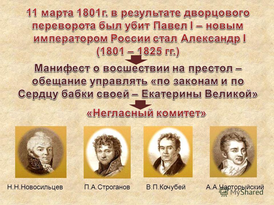 Н.Н.НовосильцевП.А.СтрогановА.А.ЧарторыйскийВ.П.Кочубей