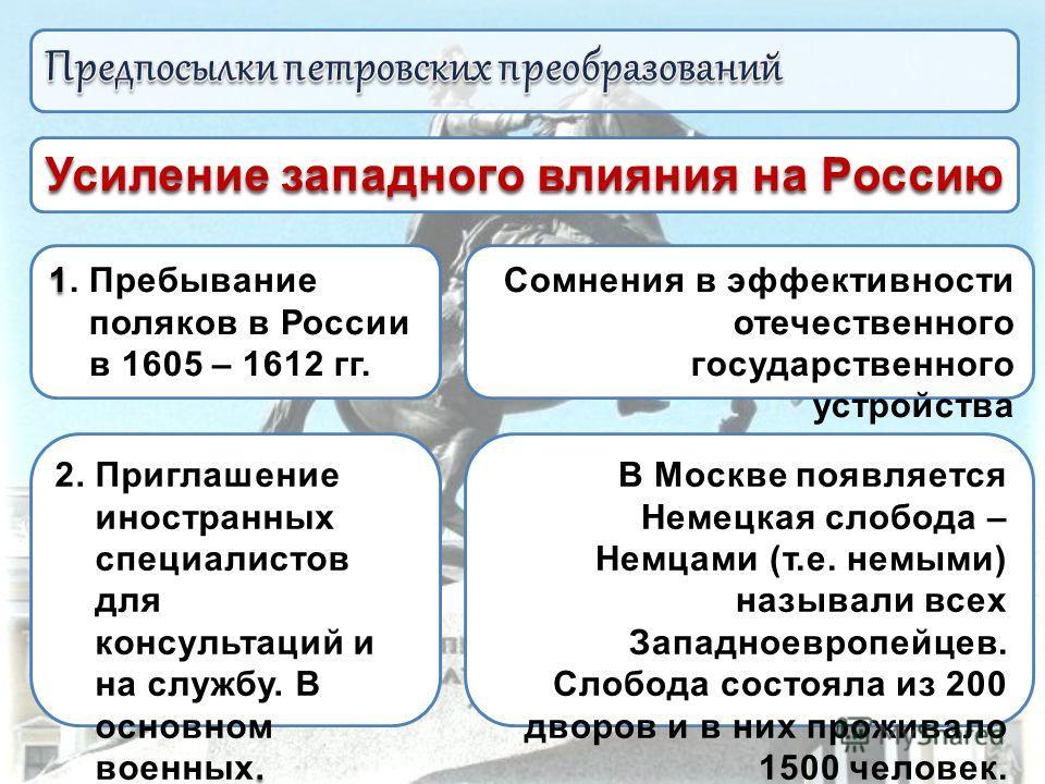 Усиление западного влияния на Россию 1 1. Пребывание поляков в России в 1605 – 1612 гг.. 2. Приглашение иностранных специалистов для консультаций и на службу. В основном военных. Сомнения в эффективности отечественного государственного устройства В М