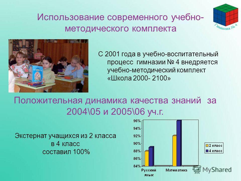 Использование современного учебно- методического комплекта С 2001 года в учебно-воспитательный процесс гимназии 4 внедряется учебно-методический комплект «Школа 2000- 2100» Положительная динамика качества знаний за 2004\05 и 2005\06 уч.г. Экстернат у