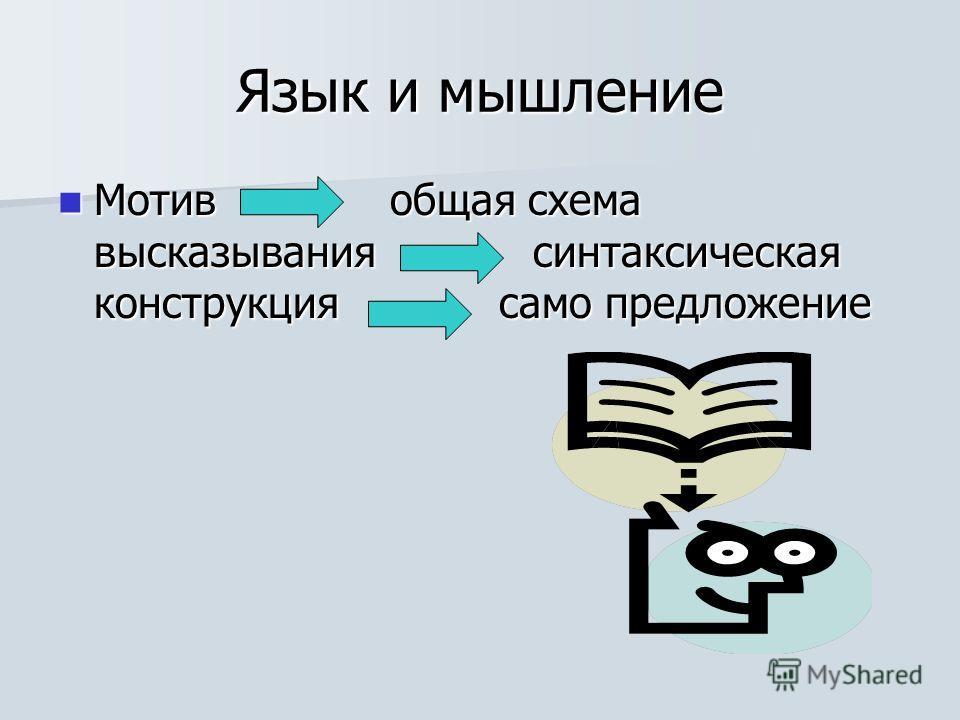 Язык и мышление Мотив общая схема высказывания синтаксическая конструкция само предложение Мотив общая схема высказывания синтаксическая конструкция само предложение