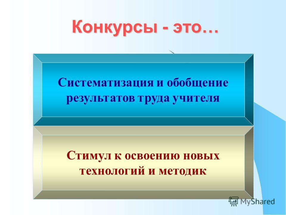 Конкурсы - это… Систематизация и обобщение результатов труда учителя Стимул к освоению новых технологий и методик