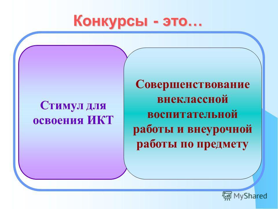 Конкурсы - это… Стимул для освоения ИКТ Совершенствование внеклассной воспитательной работы и внеурочной работы по предмету