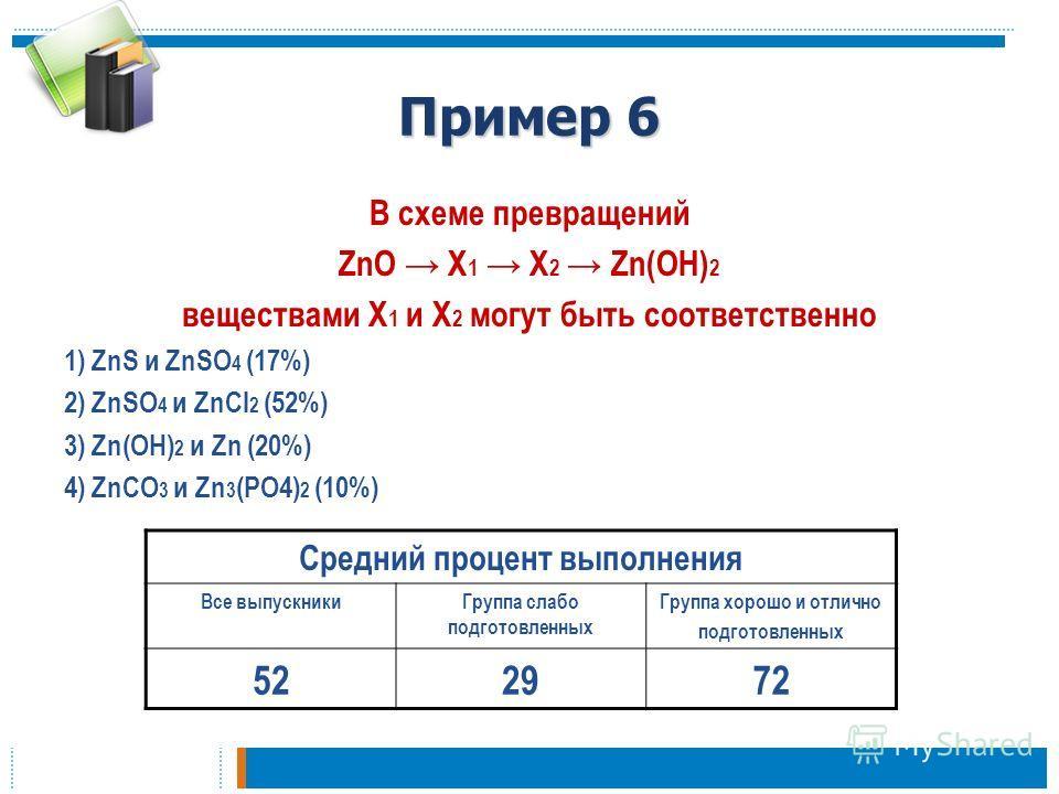 Пример 6 В схеме превращений ZnO X 1 X 2 Zn(OH) 2 веществами Х 1 и Х 2 могут быть соответственно 1) ZnS и ZnSO 4 (17%) 2) ZnSO 4 и ZnCl 2 (52%) 3) Zn(OH) 2 и Zn (20%) 4) ZnCO 3 и Zn 3 (PO4) 2 (10%) Средний процент выполнения Все выпускникиГруппа слаб