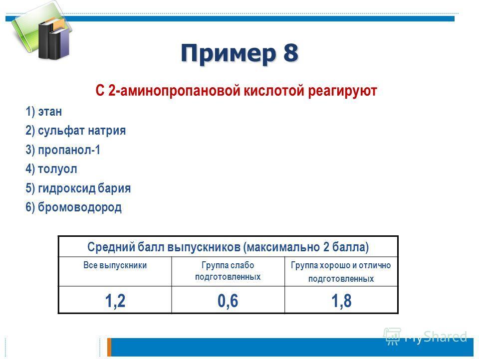 Пример 8 С 2-аминопропановой кислотой реагируют 1) этан 2) сульфат натрия 3) пропанол-1 4) толуол 5) гидроксид бария 6) бромоводород Средний балл выпускников (максимально 2 балла) Все выпускникиГруппа слабо подготовленных Группа хорошо и отлично подг