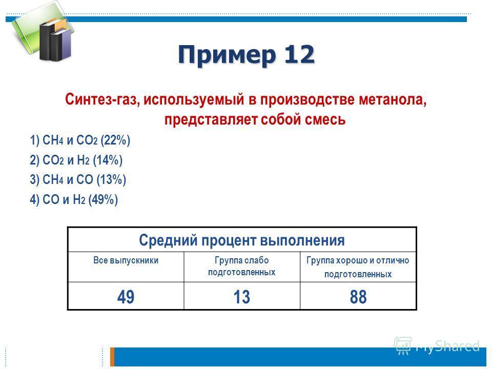 Пример 12 Синтез-газ, используемый в производстве метанола, представляет собой смесь 1) CH 4 и CO 2 (22%) 2) CO 2 и H 2 (14%) 3) CH 4 и CO (13%) 4) CO и H 2 (49%) Средний процент выполнения Все выпускникиГруппа слабо подготовленных Группа хорошо и от